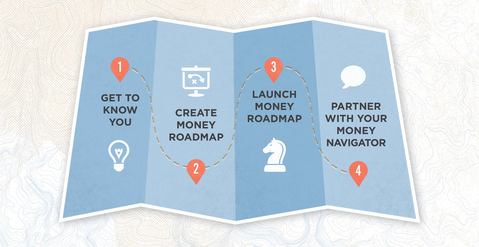 MSFP Money Road Map